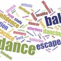 Dance Gavin Dance (+friends) Swanposting