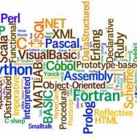 Learn C Language Programming